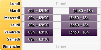 Horaires CIC - Beaune
