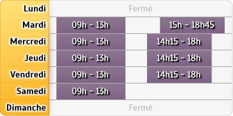 Horaires CIC - Colombes