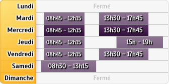 Horaires CIC - Claye-Souilly