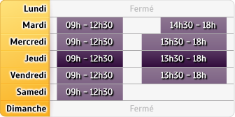 Horaires CIC - Clermont-Ferrand