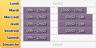 Horaires CIC - Tain-l'Hermitage
