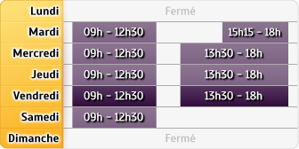 Horaires CIC - Thizy