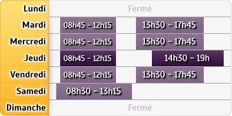 Horaires CIC - Othis
