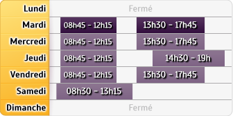 Horaires CIC - Torcy