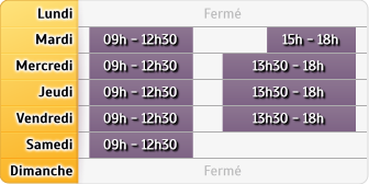 Horaires CIC - Dijon