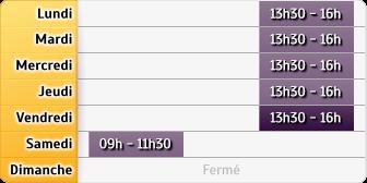 Horaires du La Poste - Saint Martin d Arrossa, Bourg