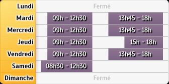 Horaires Société Générale - Guérande