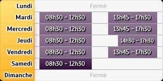 Horaires Société Générale - Idron