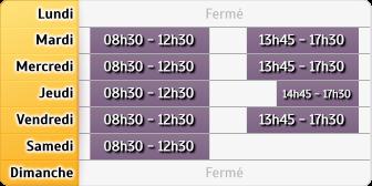 Horaires du Societe Generale St Hippolyte du Fort, 1 Place de la Canourgue
