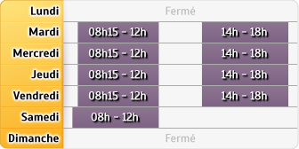 Horaires Delefortrie Jean-Marc