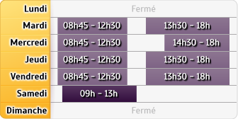 Horaires CIC Dax