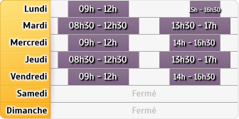 Horaires CAF Coutras