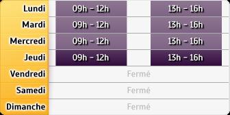 Horaires CAF - Romans-sur-Isère