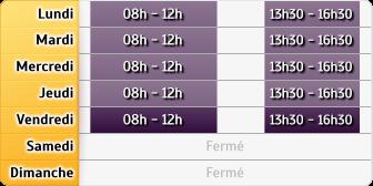Horaires du CAF Draguignan, 278, route de Montferrat
