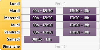 Horaires Credit Agricole Agence De Frejus Sieyes