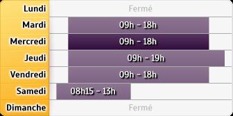 Horaires Crédit Agricole Sainte Maxime