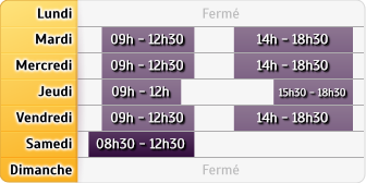 Horaires Banque Populaire Grand Ouest Melesse