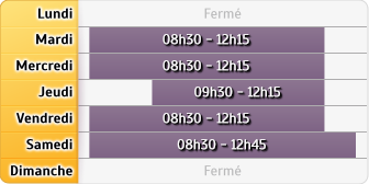 Horaires Credit Agricole Alpes Provence St Chamas