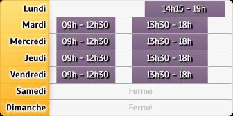 Horaires Crédit Agricole Toulon - Saint Jean du Var