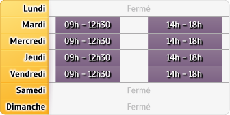 Horaires Mma Seloncourt