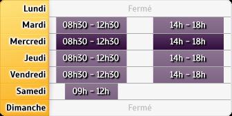 Horaires Gan Assurances Valence D'Agen