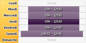 Horaires Credit Agricole Morbihan