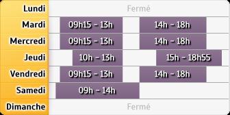 Horaires Credit Mutuel Enghien Les Bains