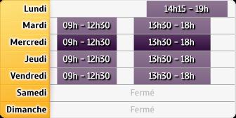 Horaires Credit Agricole Agence De Carqueiranne