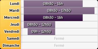 Horaires CAF - Digne-les-Bains