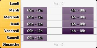 Horaires Gan Assurances Doue La Fontaine
