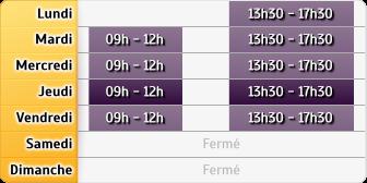 Horaires Gan Assurances Barbezieux - Barbezieux-Saint-Hilaire
