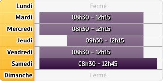 Horaires Credit Agricole Alpes Provence Peyrolles
