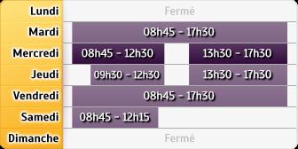 Horaires Credit Mutuel Biarritz Clemenceau