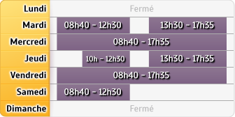 Horaires Credit Mutuel Enseignant Toulouse - CME Toulouse - Balma