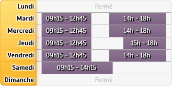 Horaires Credit Mutuel - Provins