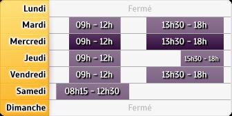 Horaires Credit Mutuel Saint Claude et Haut Jura - Plateau du Lizon