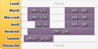 Horaires Credit Mutuel Belfort Ouest