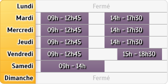 Horaires Credit Mutuel Neuilly Noisy - Noisy le Grand