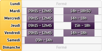 Horaires Credit Mutuel Vincennes