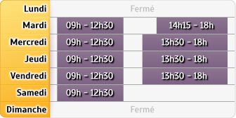 Horaires CIC - Charnay-l�s-Mâcon