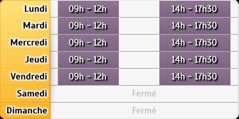 Horaires Crédit Foncier - Béziers