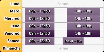 Horaires Crédit Agricole - Bar-sur-Seine