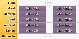 Horaires Crédit Agricole Amilly Village