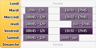 Horaires Crédit Agricole Malesherbes