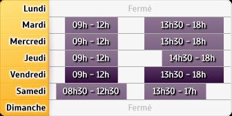 Horaires Crédit Agricole Moulins Place d Allier