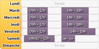 Horaires Crédit Agricole Mitry Mory