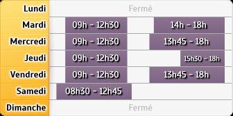 Horaires du Crédit Agricole Lorient Port, 34, rue du Port
