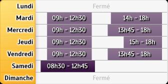 Horaires du Crédit Agricole Lorient Joffre, 11, Boulevard Maréchal Joffre