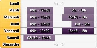 Horaires du Crédit Agricole Lanester Jaures, 164, bis rue Jean Jaurès