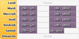 Horaires Crédit Agricole Ahuy